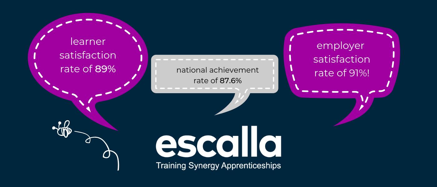 escalla apprenticeship statistics