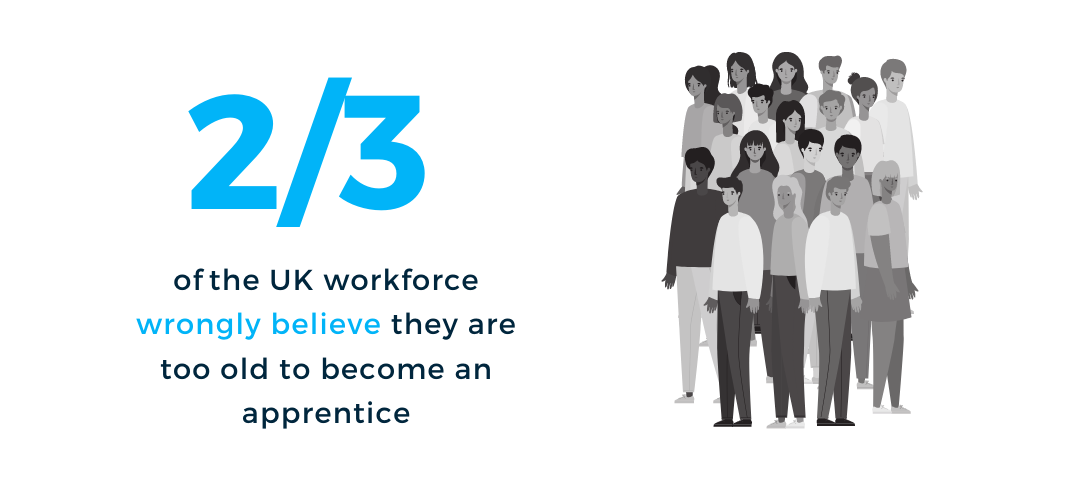 workforce too old apprentice stat graphic