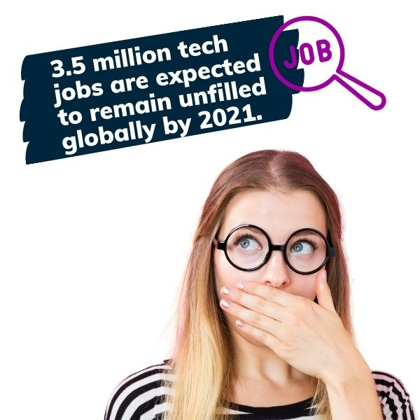 women in tech stat transparent