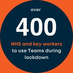 Trained over 400 NHs staff to use MS Teams for free