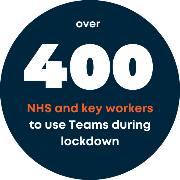 homepage stats 400 key workers